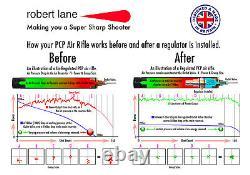 KRAL Puncher Range Air Rifle PCP Regulator'MK9 Lane Lancet' Made in UK
